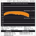 VRT80 Evolution