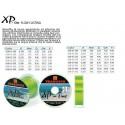XP LINE FLOW CASTING 0,25 - 150 m