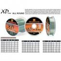 XP LINE ALLROUND 0,30 - 100 m